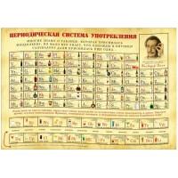 """Плакат сувенирный """"Периодическая система употребления"""""""